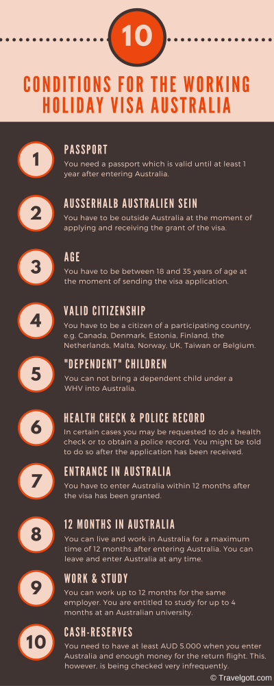 Requirements for the Working Holiday Visa for Australia